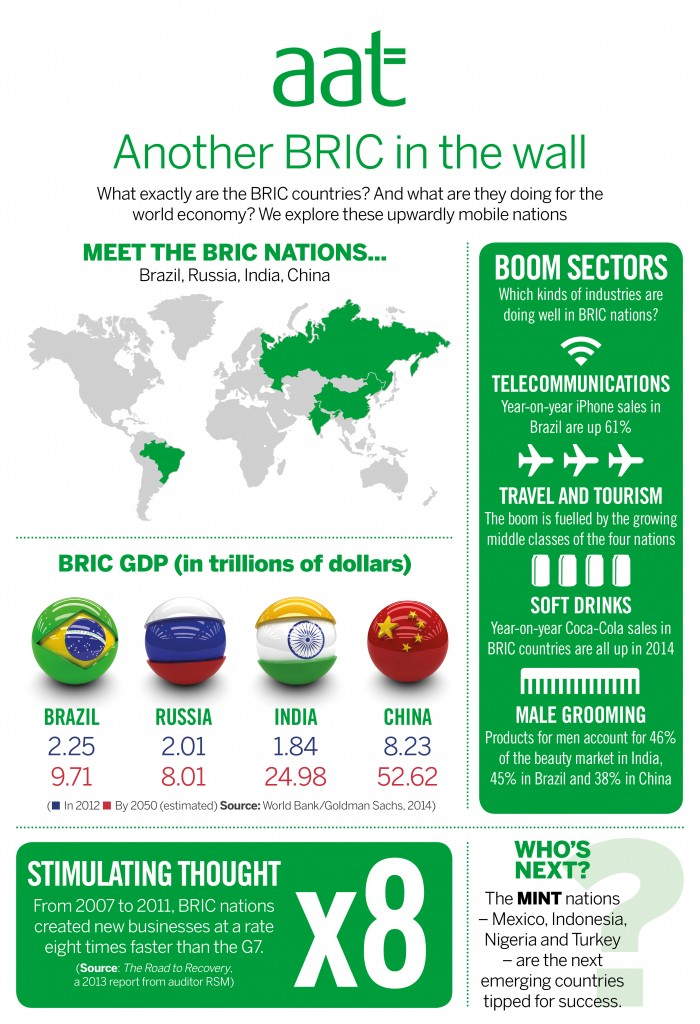 bric countries Definition of bric countries: the acronym that stands for brazil, russia, india and china, four of the world's emerging but not yet fully developed.