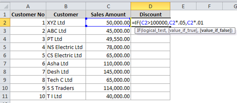 How To Use MS Excel's IF Function