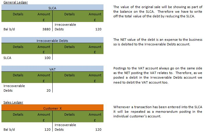 Accounting adjustments in an ETB or journals - Part 2