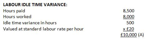 BPP variance 3